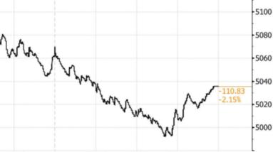 Chinese Stocks Slump as Upbeat Data Deepens Liquidity Concerns