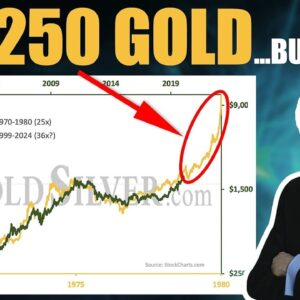 Amazing Gold Chart Signals $11,250 oz, But When?