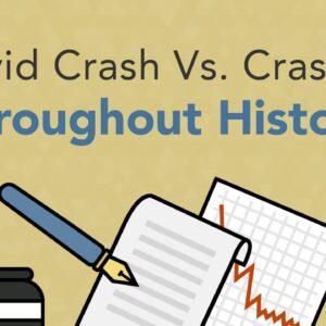 Covid-19 Market Crash vs. Other Historical Crashes | Phil Town